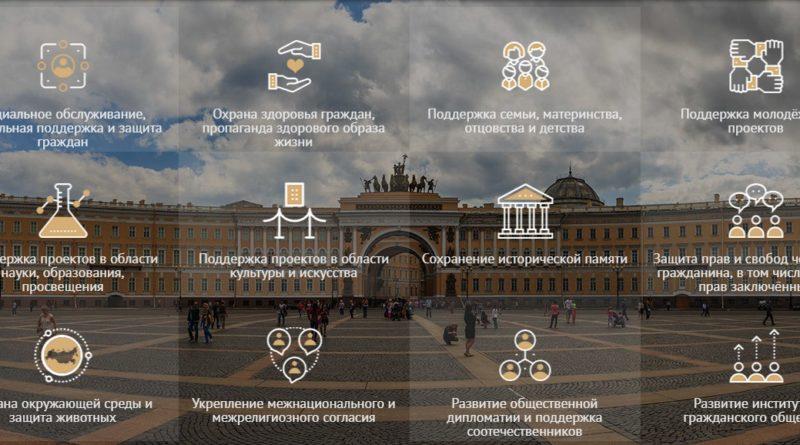 Фонд президентских грантов объявляет о проведении конкурса на предоставление грантов